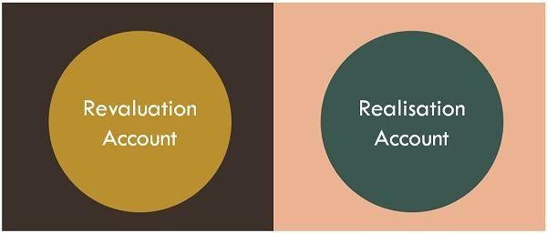 revaluation vs realisation account