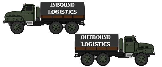 Key Goals of Inbound and Outbound Logistics