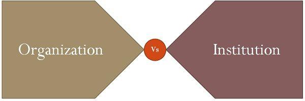 organization vs institution