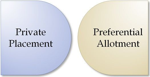 Private Placement vs Preferential Allotment