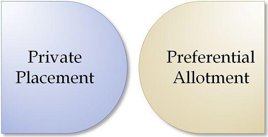Private Placement vs Preferential Allotment