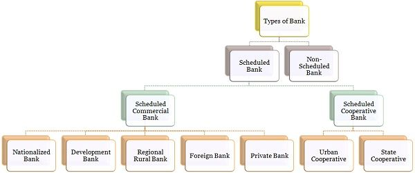 refinance comparison