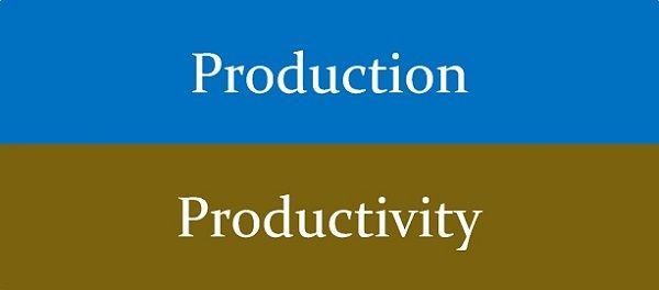 Production vs Productivity