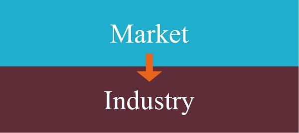 market vs industry