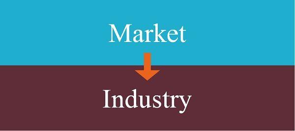 "Image result for Market Industry"""