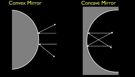 convex vs concave mirror
