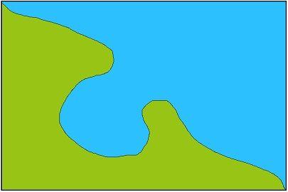 Bay vs Gulf