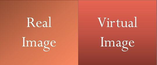 Real Image Vs Virtual Image