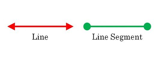 difference between line and line segment wth comparison chart