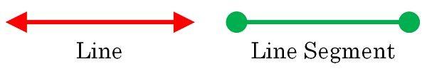 line vs line segment