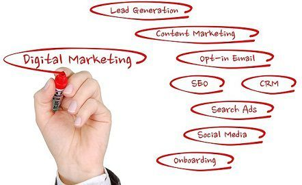 digital marketing vs social media marketing