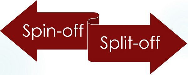 Spin-off Vs Split-off