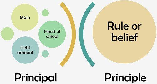 Principal Vs Principle