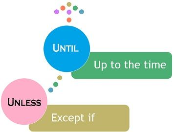 until vs unless