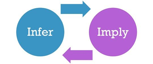 Difference Between Imply And Infer (with Examples And