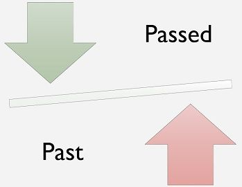 Past vs Passed