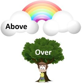 Over vs Above