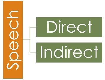 direct-vs-indirect-speech