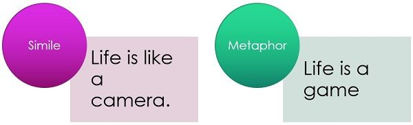 simile vs metaphor