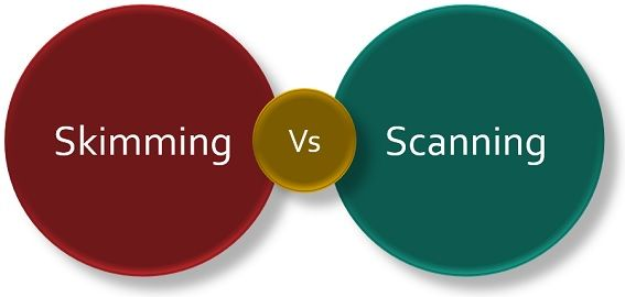 skimming vs scanning