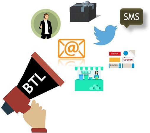 BTL marketing