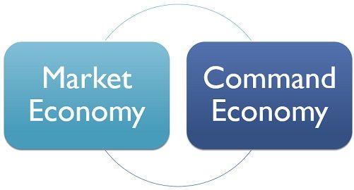 market vs command eonomy