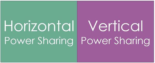 horizontal-vs-vertical-power-sharing