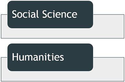 social-science-vs-humanities