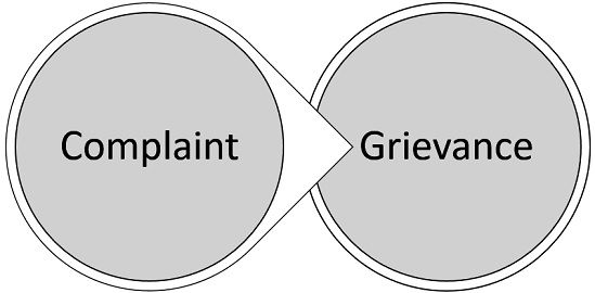 complaint-vs-grievance