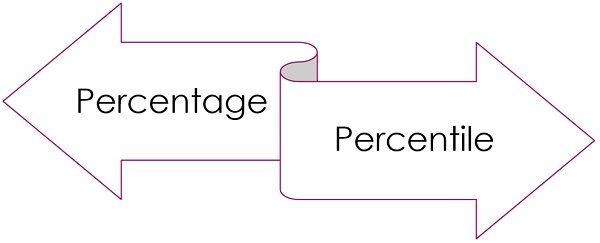 percentage-vs-percentile