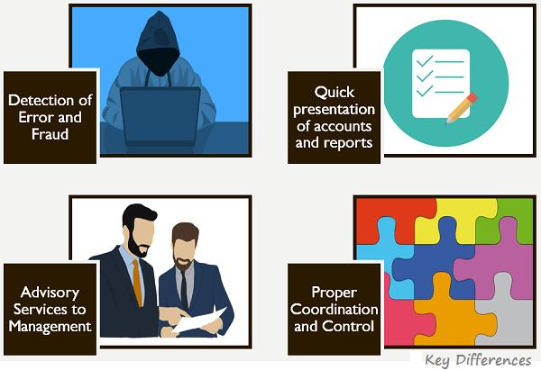 advantages-of-internal-audit