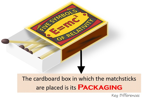 packaging-example