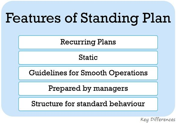 features-of-standing-plan