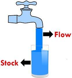 stock-vs-flow