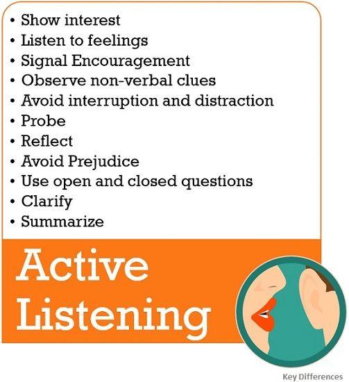active-listening-importnat-points