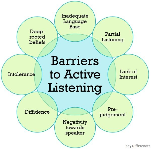 barriers-to-active-listening