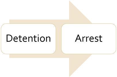 detention-vs-arrest