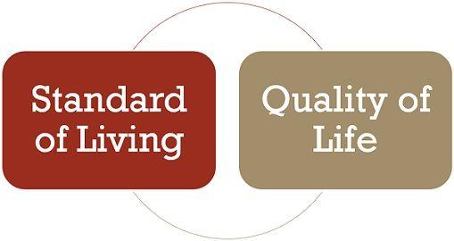 standard-of-living-vs-quality-of-life