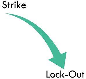 strike-vs-lock-out
