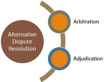 arbitration-vs-adjudication