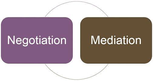 negotiation-vs-mediation