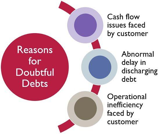 Reasons-for-doubtful-debts