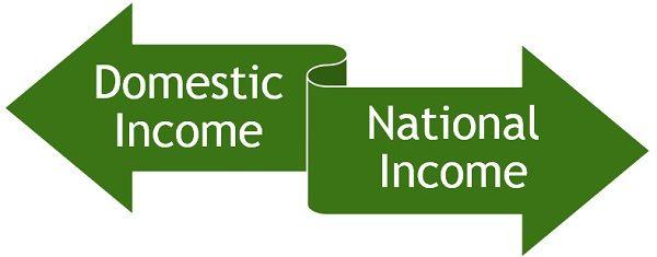 domestic-income-vs-national-income