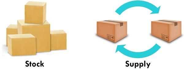 stock-vs-supply