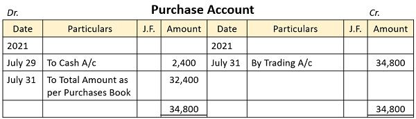 example-purchase-account