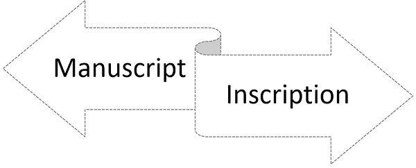 manuscript-vs-inscription