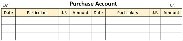 purchase-account