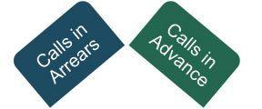 calls-in-arrears-vs-calls-in-advance-thumbnail