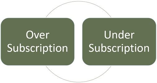 over-subscription-vs-under-subscription