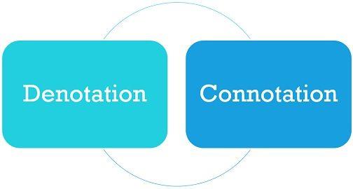 denotation-vs-connotation